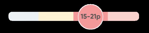 15-21p-Medelsvåra sömnproblem