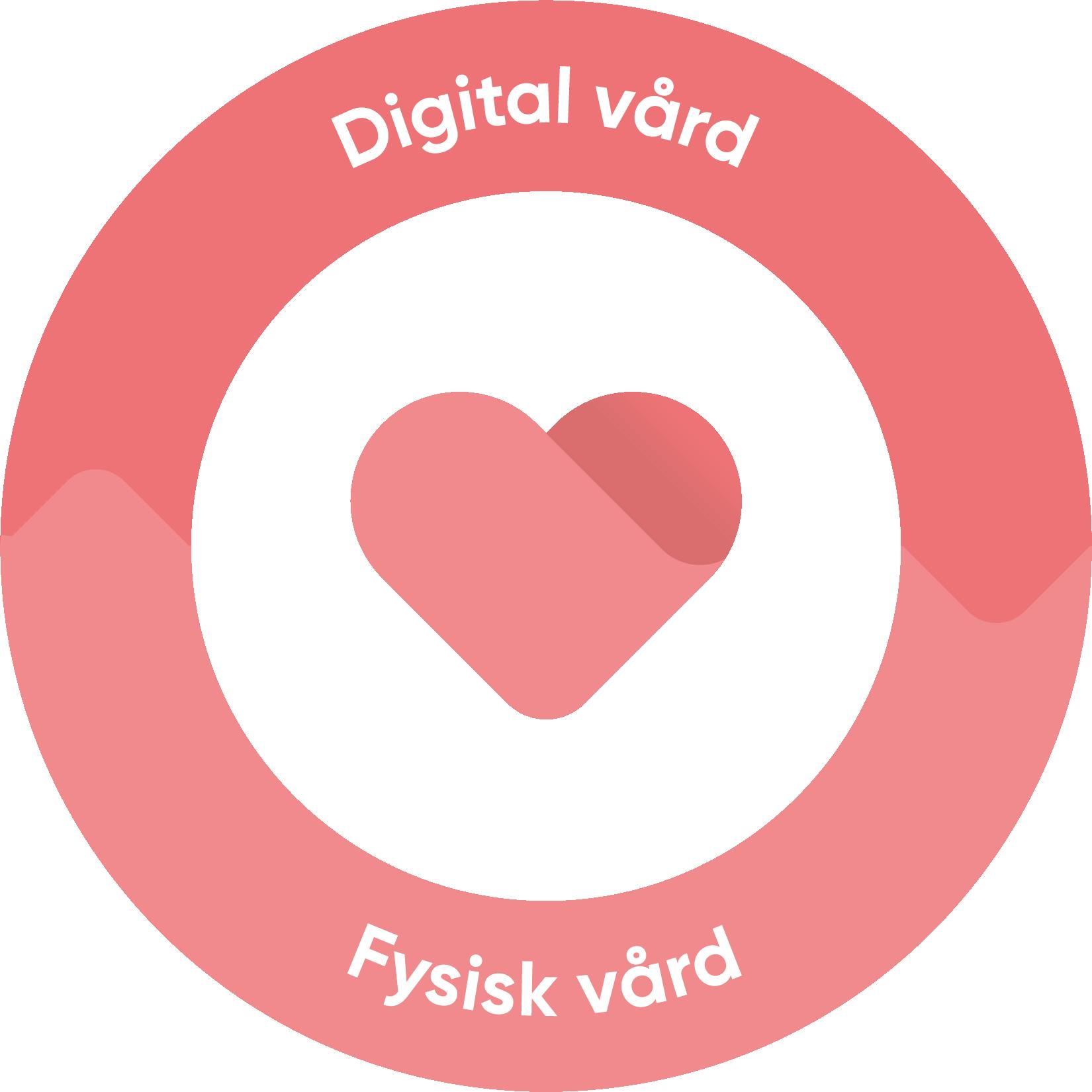 Digital och fysisk vård